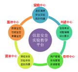 信息安全实验教学平台